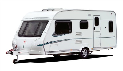 Happy camping – do I need caravan insurance?